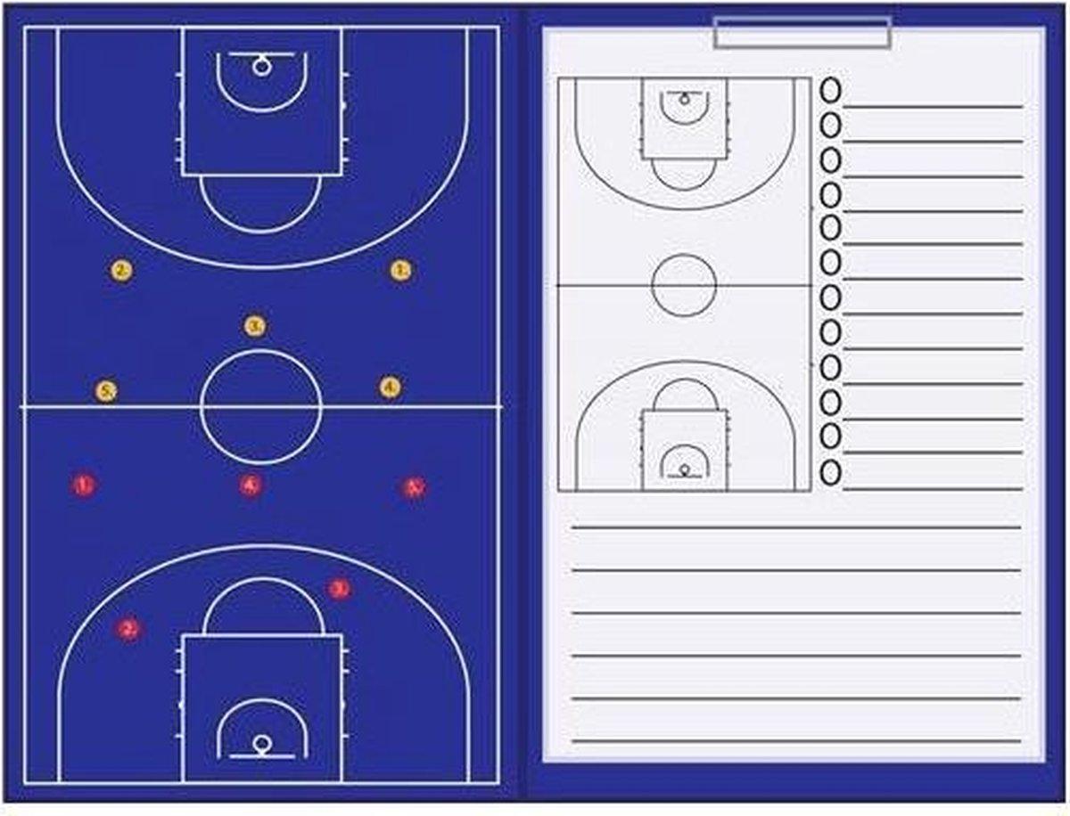 Sportec Magnetisch Coachmap + Clip