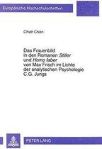 Das Frauenbild in Den Romanen Stiller Und Homo Faber Von Max Frisch Im Lichte Der Analytischen Psychologie C.G. Jungs