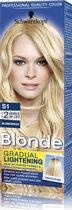 Poly Blonde Blondspray Super