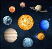 Muursticker glow in the dark zonnestelsel xl - muurstickers planeten babykamer-kinderkamer
