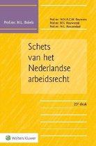 Schets van het Nederlandse arbeidsrecht