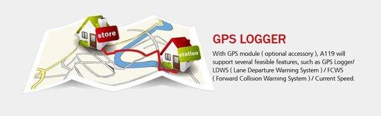 Viofo dashcam A119 - Bundel - GPS - CPL-filter - 64Gb Sandisk High Endurance card