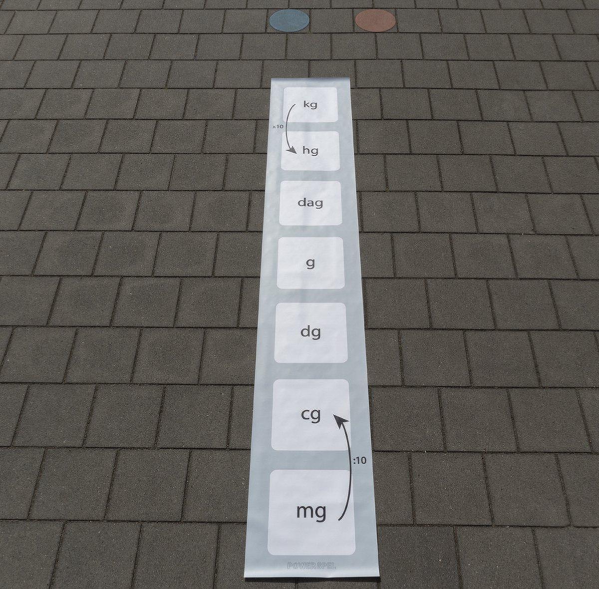 Leermat metriek stelsel - gram