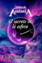 Tablas de Aralaxia