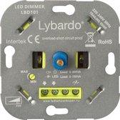 Lybardo ITEC 5-150W LED dimmer - Fase Afsnijding - Universeel - Inbouw
