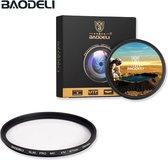 Baodeli 72mm UV filter MC slim Pro