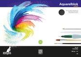 Aquarelpapier Kangaro A3 - 300 gr 16 vel, zwart zuurvrij