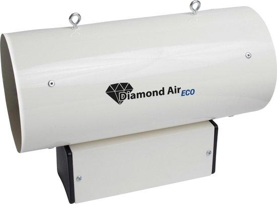 Luchtreiniger - Virussen en Bacteriën - Ozon generator - Diamond Air ECO 150