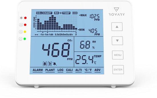 ® CO2 Meter voor Luchtkwaliteit- NDIR Sensor - Premium Temperatuurmeter - CO2 meter binnen - NDIR Sensor - CO2 monitor & Melder - Draagbaar - Luchtventilatie - Luchtvochtigheid Meter - Luchtkwaliteitsmeter - Oplaadbaar -Met alarm