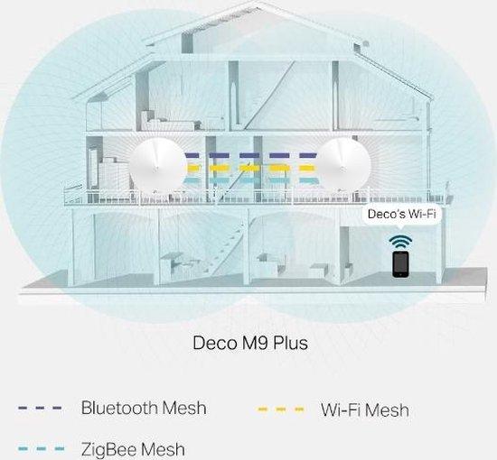 TP-Link Deco M9 Plus - Mesh Wifi - V2 - 1-pack