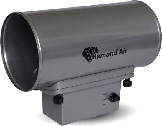 Luchtreiniger - Virussen en Bacteriën - Ozon generator - Diamond Air Pro - DIA-200