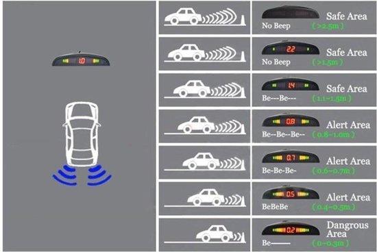 Universele Parkeersensoren LED Ultrasonic Zilver