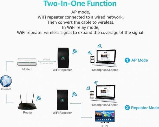 Wifi Versterker - 300 Mbps