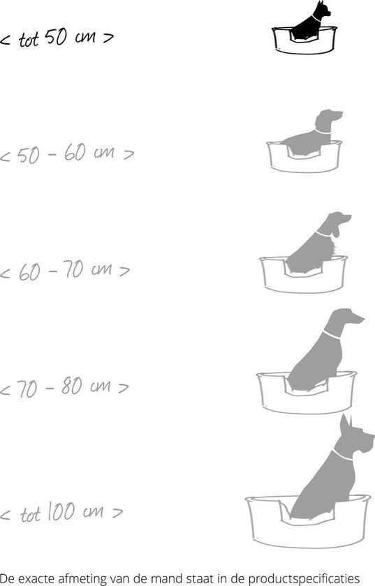 Petcomfort Hondenmand/Kattenmand - Zwart - 46 x 40 x 13 cm - Petcomfort