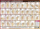 Fingeralphabet und Gebärdensprache