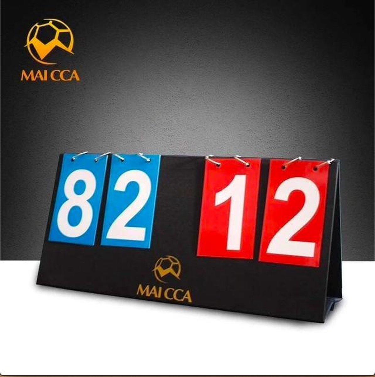 Maicca Scorebord