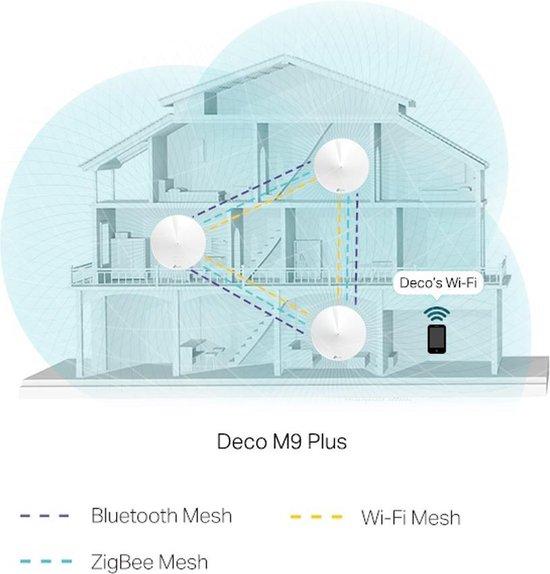 TP-Link Deco M9 Plus - Mesh Wifi - Triple Pack