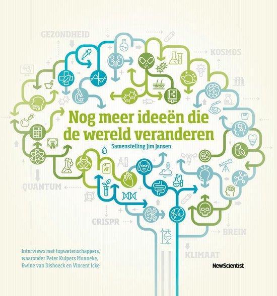 Nog meer ideeën die de wereld veranderen - (Red.) |