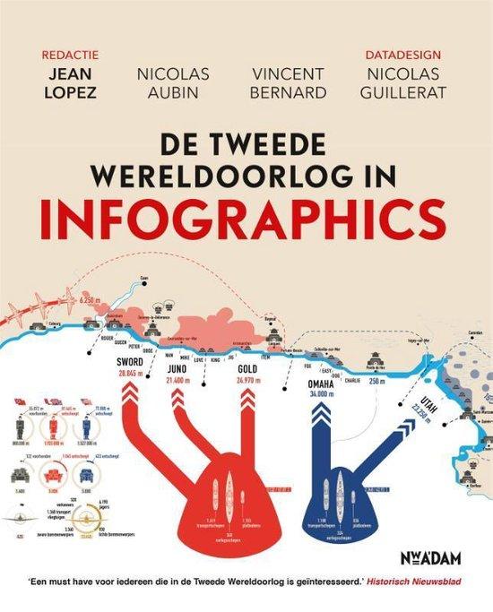 Omslag van De tweede Wereldoorlog in infographics