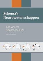 Schema's Neurowetenschappen