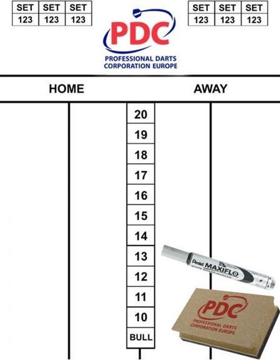 PDC Europe Scoreset ()