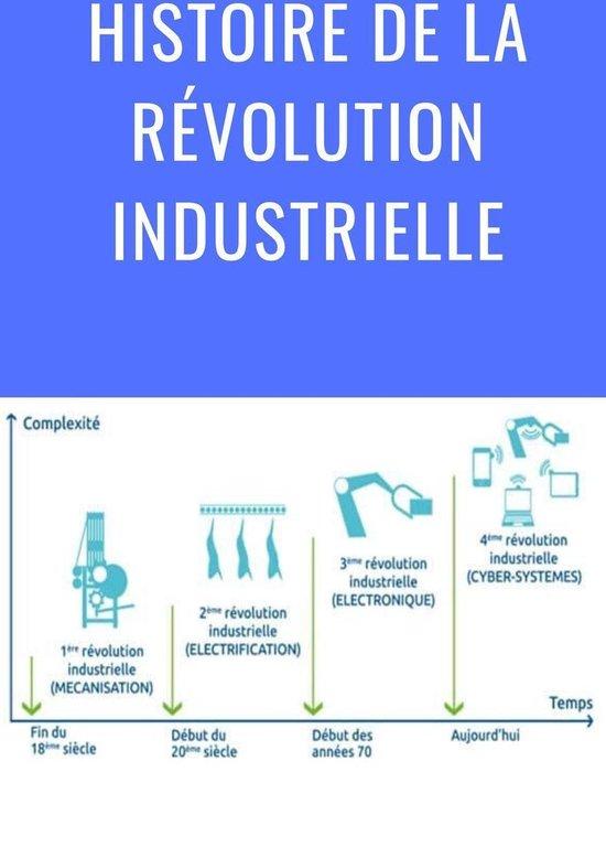 Histoire de la Révolution Industrielle
