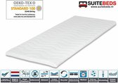 Topper Latex Foam 130x200 -7cm-