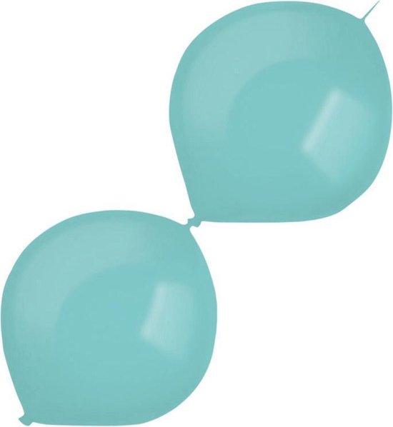 Amscan Slingerballonnen 15 Cm Latex Turquoise 100 Stuks
