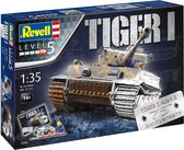 Cadeauset Tiger I 75th Anniversa