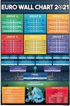 EK 2021 Voetbalkalender speelschema - Poster 61 x 91.5 cm Papier