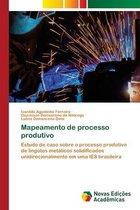 Mapeamento de processo produtivo