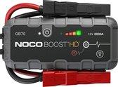 NOCO GENIUS GB70 JUMPSTARTER 2000A