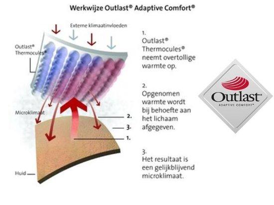Climate Control Kussensloop - Outlast