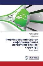 Formirovanie Sistem Informatsionnoy Logistiki Biznes-Struktur