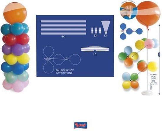 Ballon kit