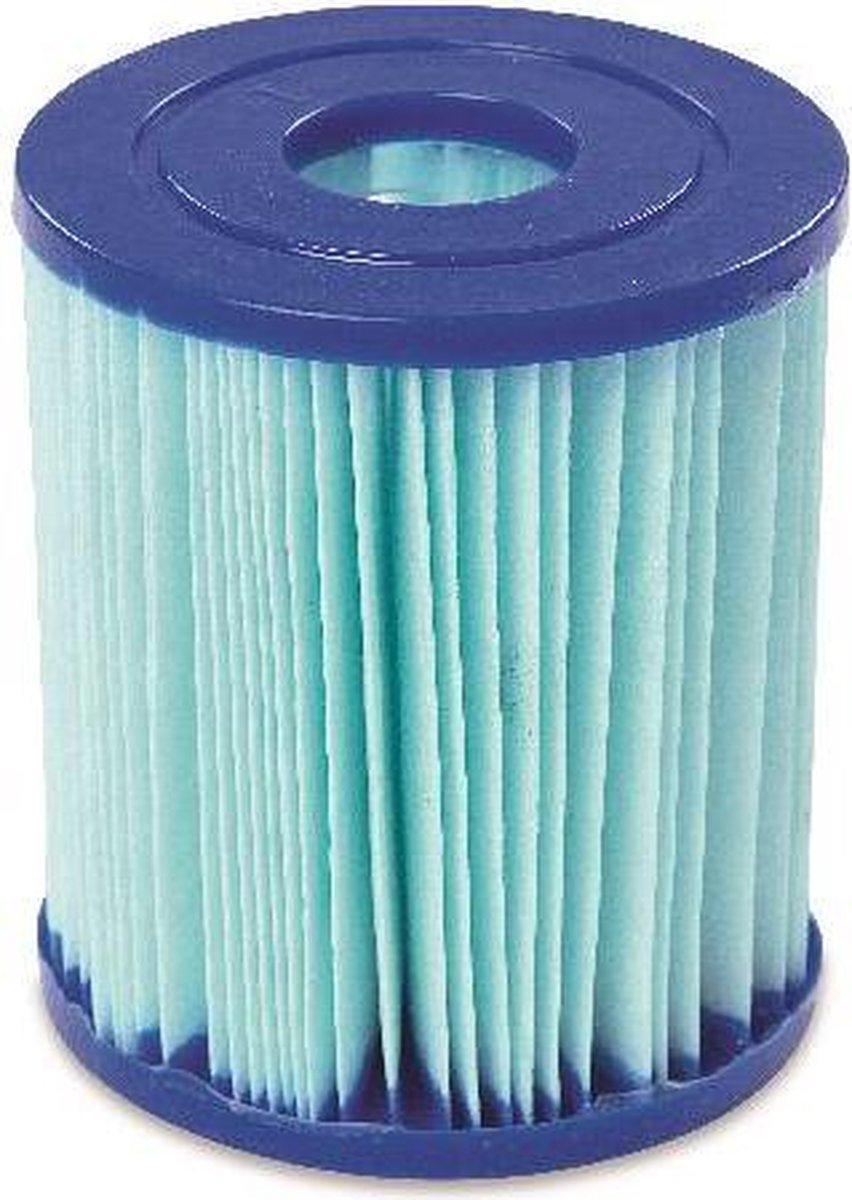Anti-microbial Filter Cartridge(I)