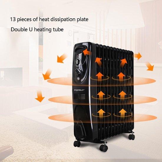 Aigostar Black Forest 33JIF – Oliegevulde radiator