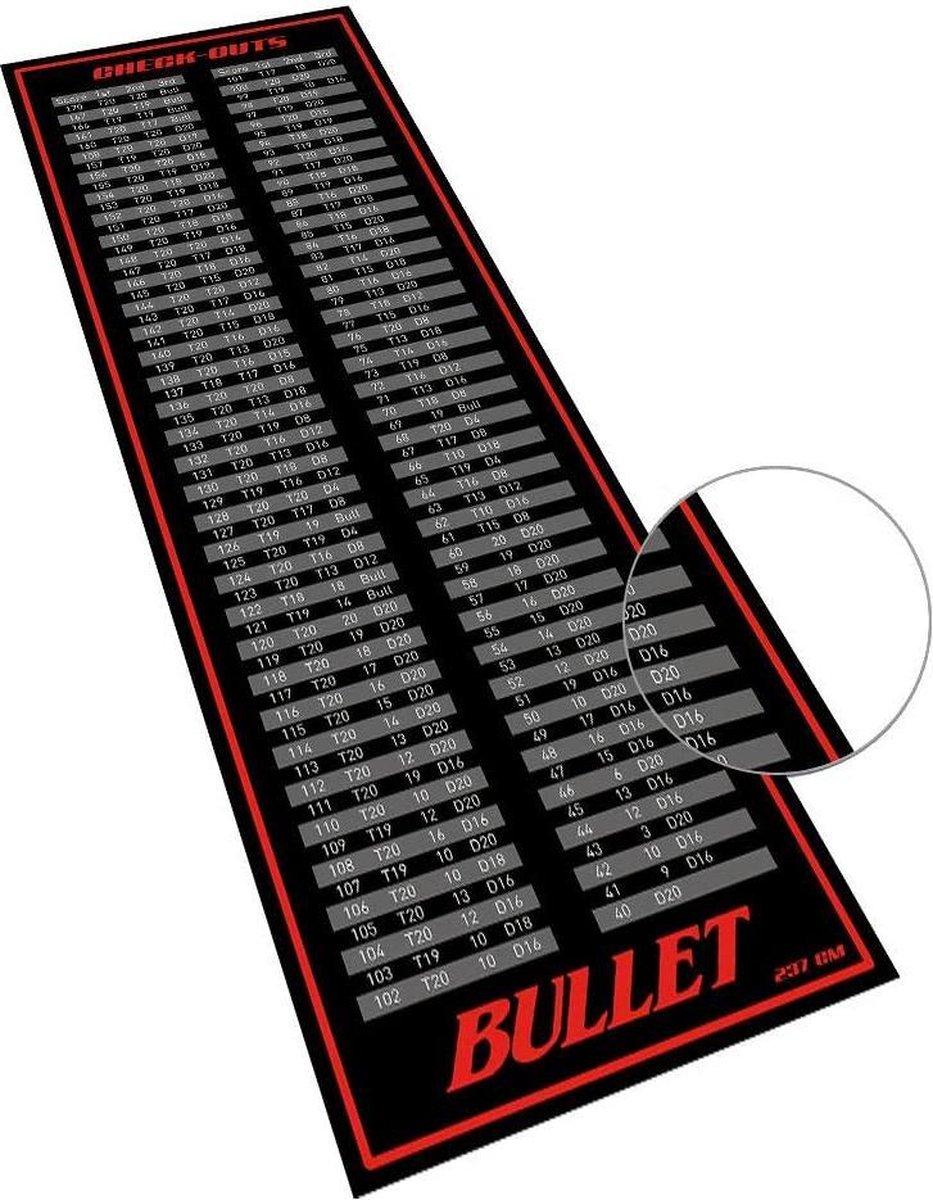 Dragon Darts Bullet Checkout - dartmat - rood - finish mat - 237 x 80
