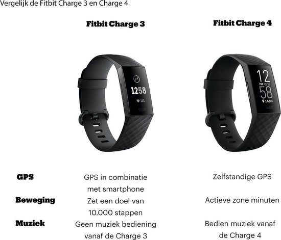Fitbit Charge 4 - Activity tracker - Zwart
