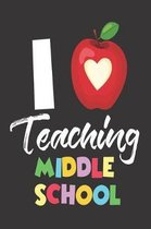 I Teaching Middle School