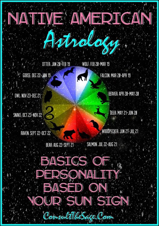 Native American Astrology: Basics of Personality Based on Your Sun Sign