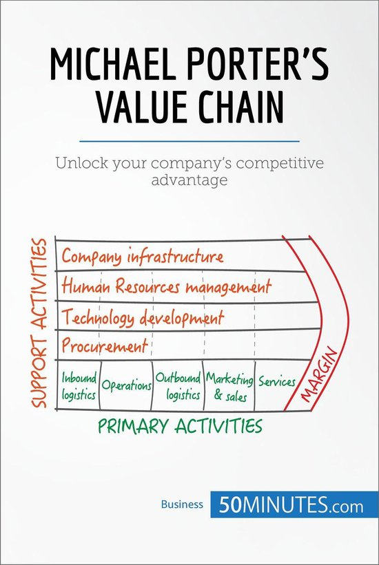 Boek cover Michael Porters Value Chain van 50Minutes (Onbekend)