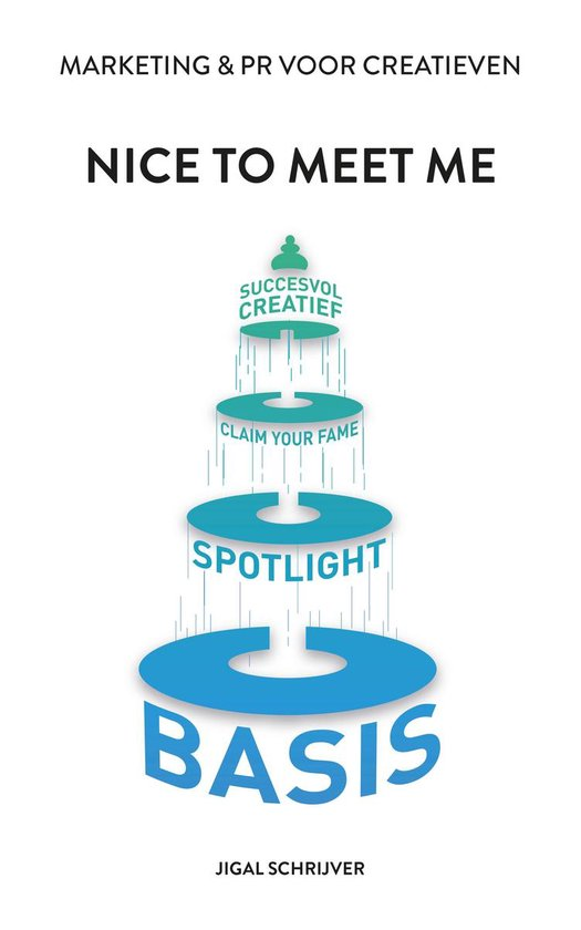Nice To Meet Me - Marketing & PR voor Creatieven