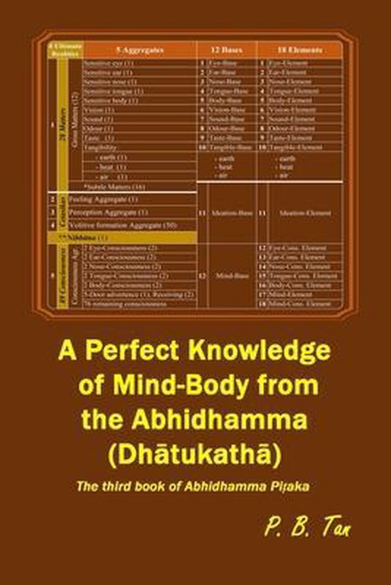 A Perfect Knowledge of Mind-Body from the Abhidhamma (Dhātukathā): The third book of Abhidhamma Piṭaka