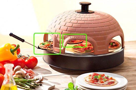 Teflon antiaanbakfolie tbv pizzarette / minipizza / pizza oven