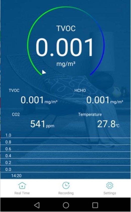 Binnen CO2 meter met gratis app - Co2 meter binnen - Co2 melder - Co2 monitor - luchtkwaliteitsmeter - Co2 draagbaar -