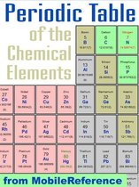 Periodic Table Of The Chemical Elements (Mendeleev's Table): Including Tables Of Melting & Boiling Points, Density, Electronegativity, Electron Affinity, And Much More (Mobi Study Guides)