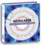 Microcanon