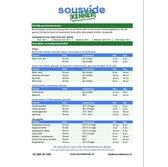 Sousvidekenner gaartijden en -temperaturentabel (gelamineerd)