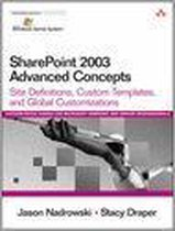 Solutions for Sharepoint Server 2003